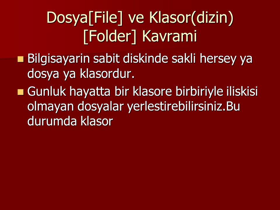 Dosya[File] ve Klasor(dizin) [Folder] Kavrami